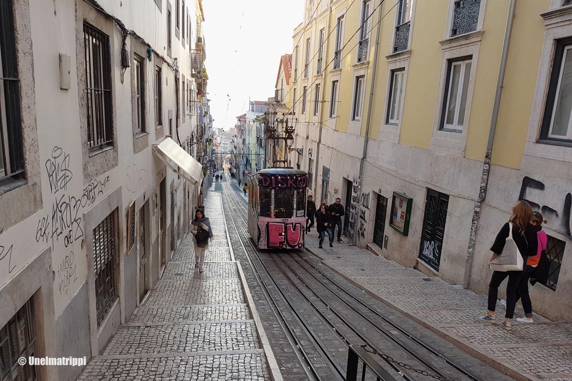 8 syytä matkustaa Lissaboniin
