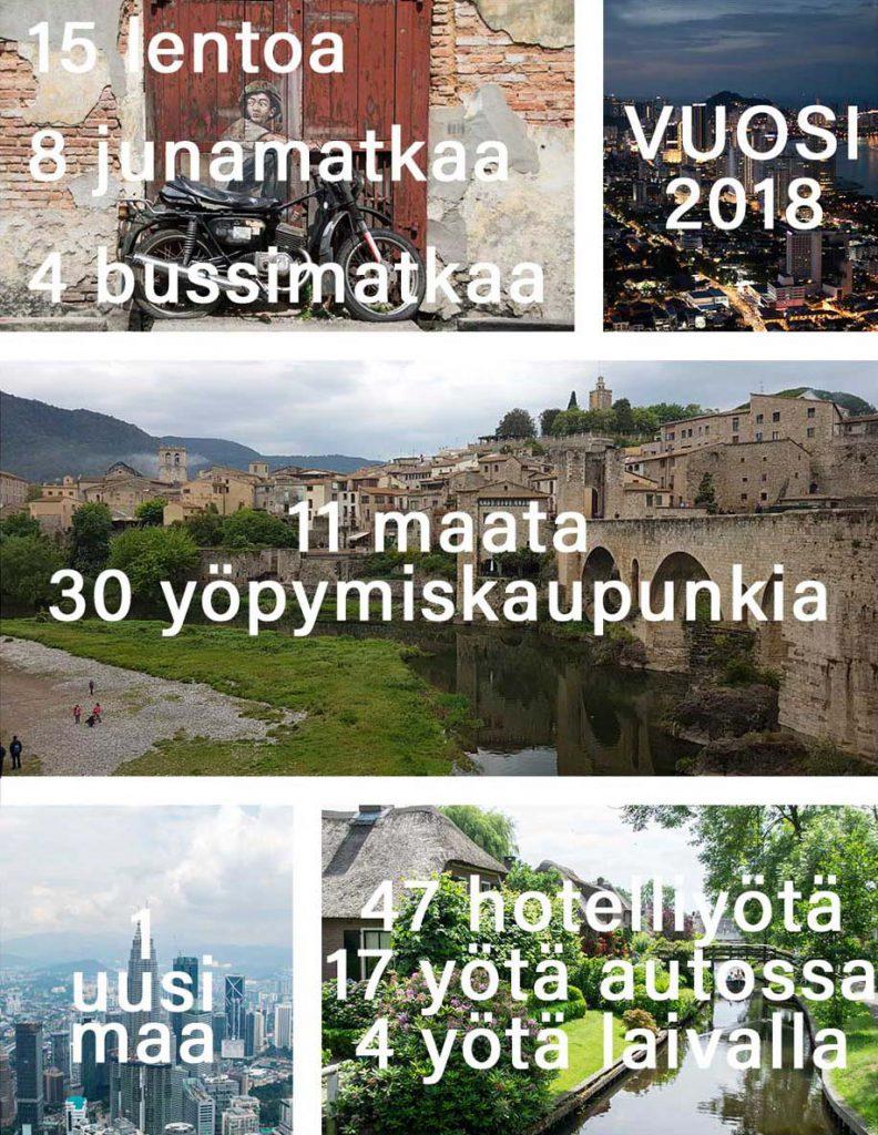 Matkailuvuosi 2018 lukuina